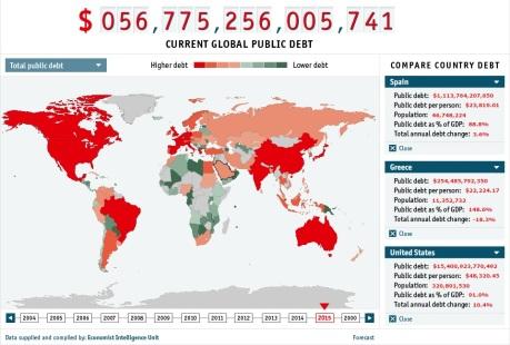 Deuda Pública en el mundo